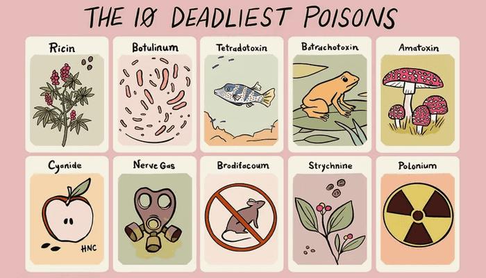 Top 10 chất độc nguy hiểm nhất mà con người từng biết đến