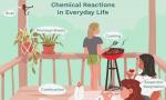 10 phản ứng hóa học trong cuộc sống hàng ngày