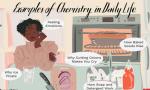 10 ví dụ về hóa học xung quanh cuộc sống của bạn